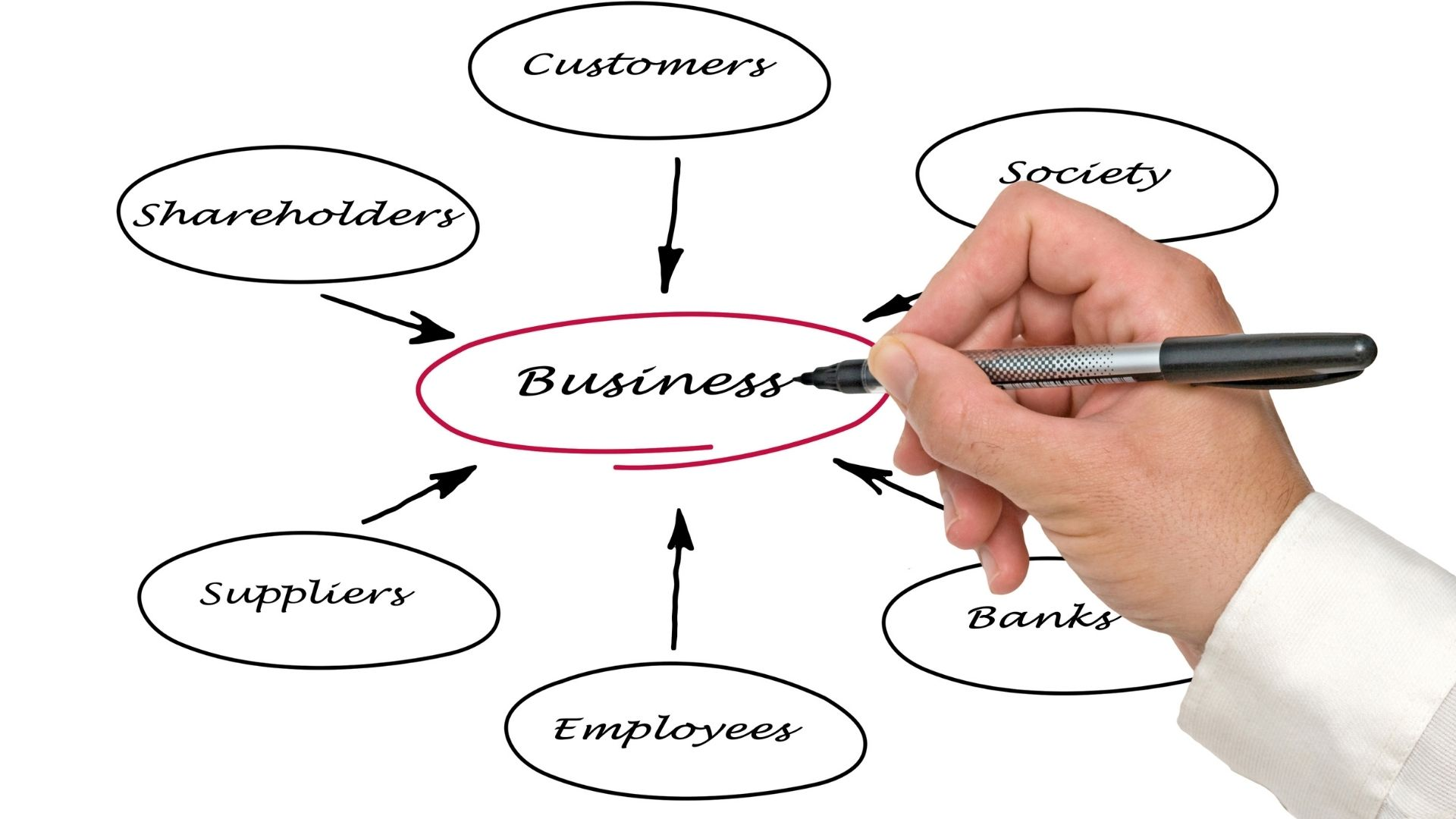 Why stakeholders matter to your business